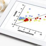 model and observation data