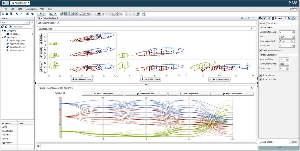 sas-visual-analytics-and-sas-visual-statistics-integrate-for-self-service-data-exploration-1