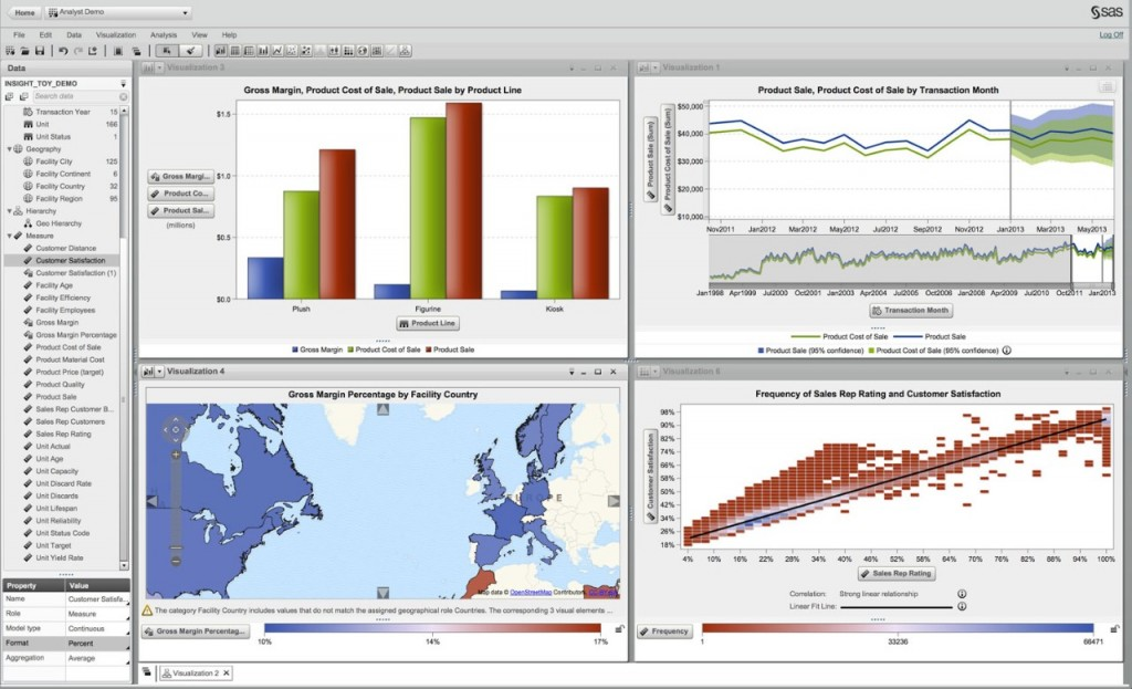 sas-visual-analytics