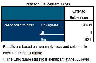 chi squared example 3