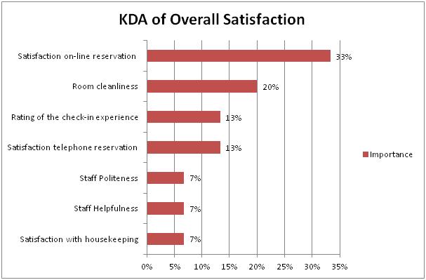 kda_overall image